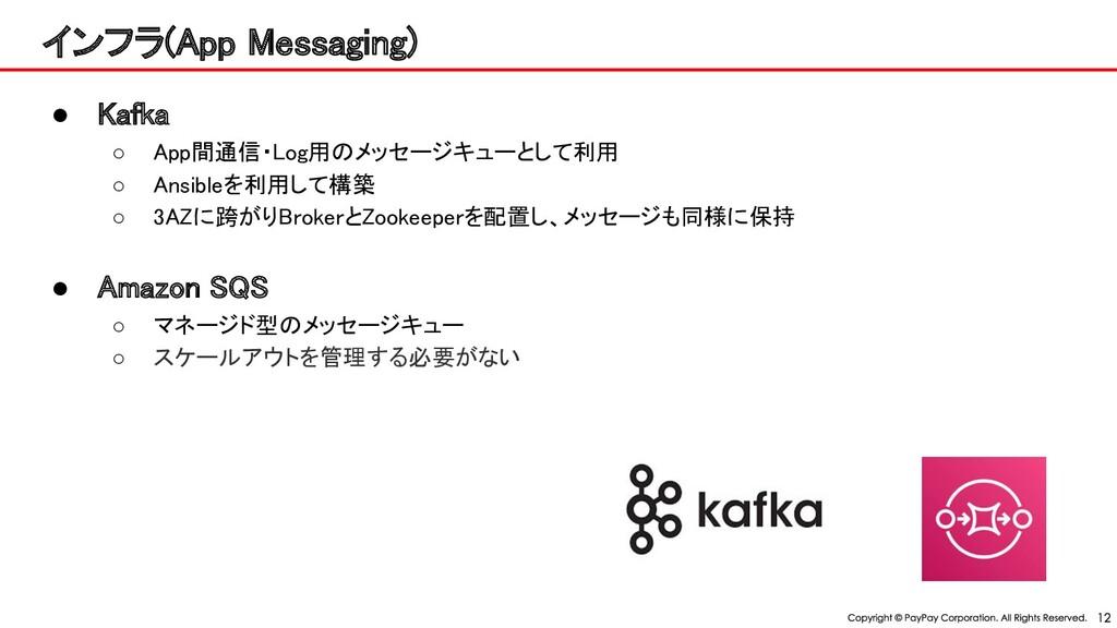 インフラ(App essaging) ● afka ○ App間通信・ og用 メッセージ...