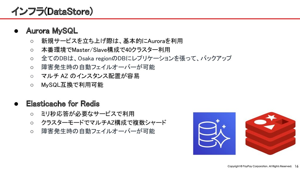 インフラ(Data tore) ● Aurora y  ○ 新規サービスを立ち上げ際 、基...