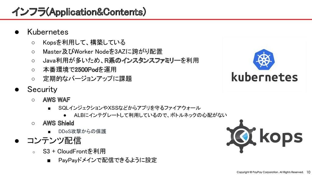 インフラ(Application&Contents) ● ubernetes ○ opsを...