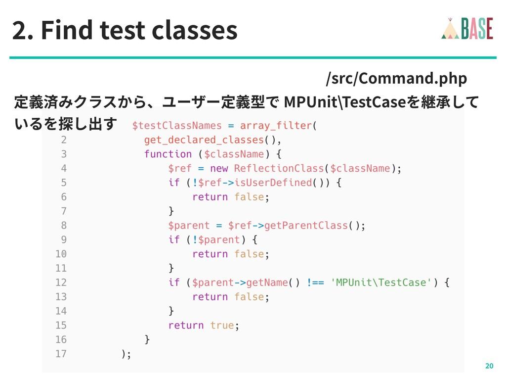 © - BASE, Inc. . Find test classes /src/Command...