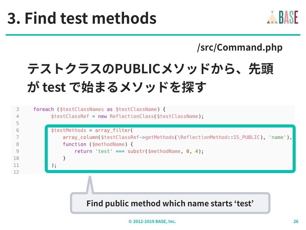 © - BASE, Inc. . Find test methods /src/Command...