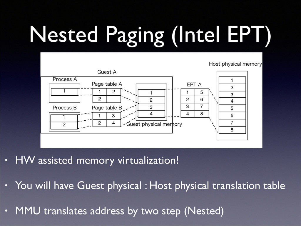 Nested Paging (Intel EPT) • HW assisted memory ...