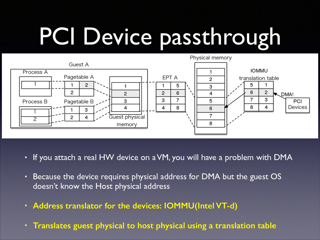 PCI Device passthrough • If you attach a real H...