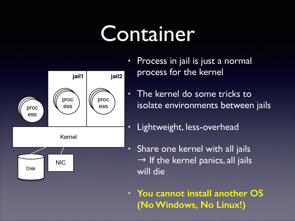Container • Process in jail is just a normal pr...