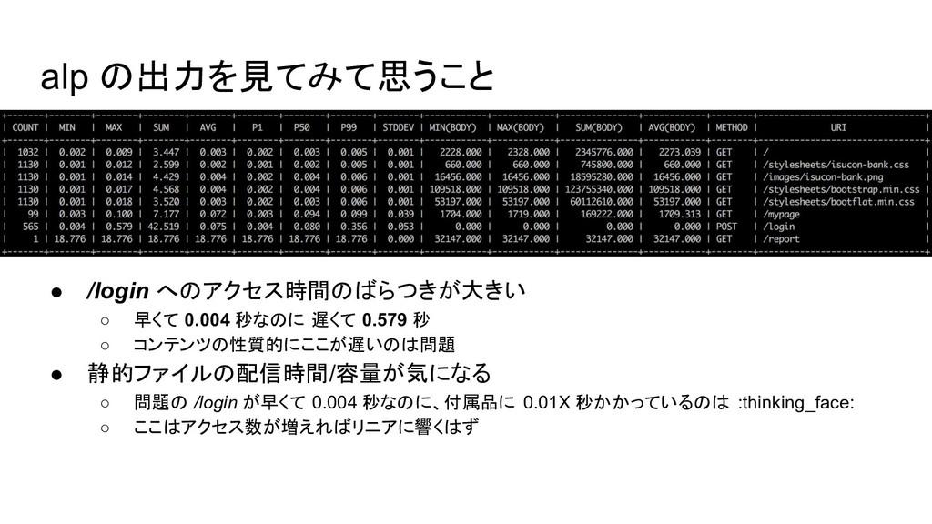alp の出力を見てみて思うこと ● /login へのアクセス時間のばらつきが大きい ○ 早...