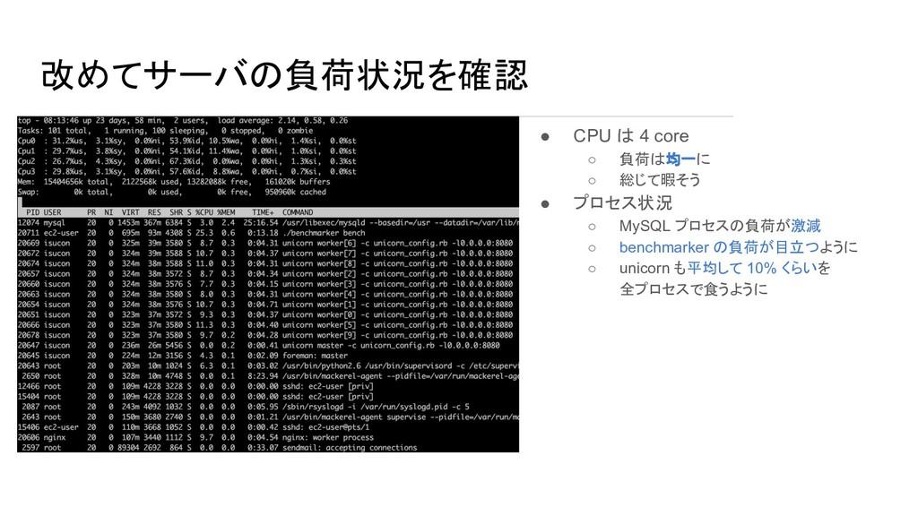 改めてサーバの負荷状況を確認 ● CPU は 4 core ○ 負荷は均一に ○ 総じて暇そう...