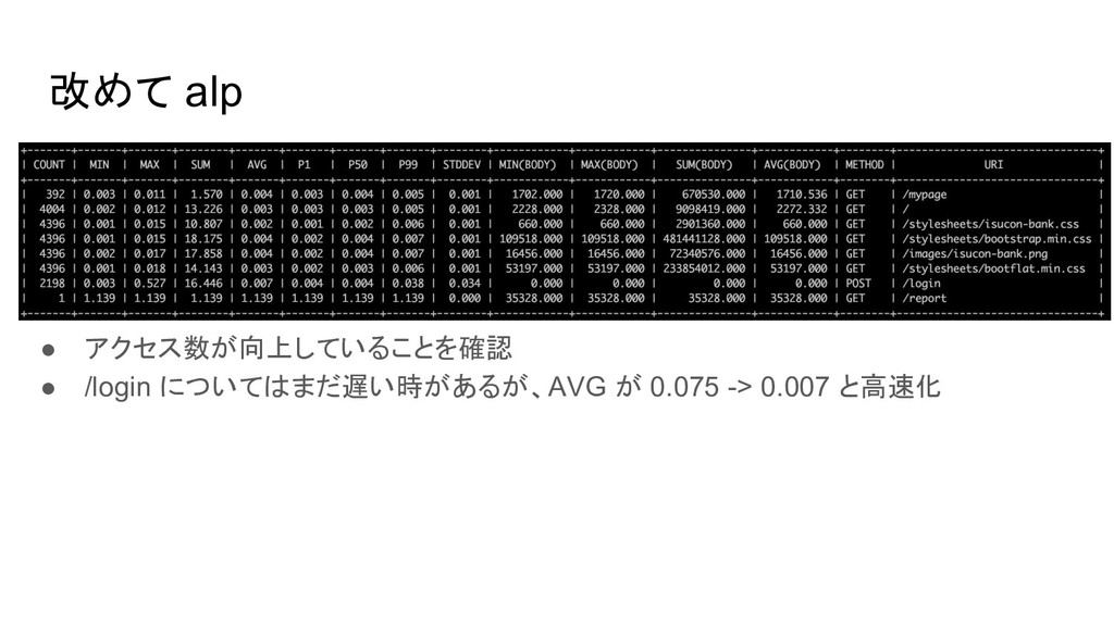 改めて alp ● アクセス数が向上していることを確認 ● /login についてはまだ遅い時...