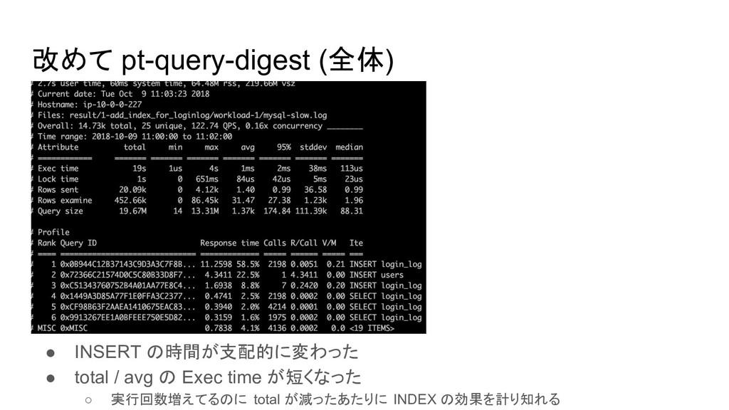 改めて pt-query-digest (全体) ● INSERT の時間が支配的に変わった ...