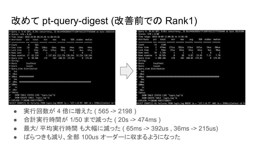 改めて pt-query-digest (改善前での Rank1) ● 実行回数が 4 倍に増...