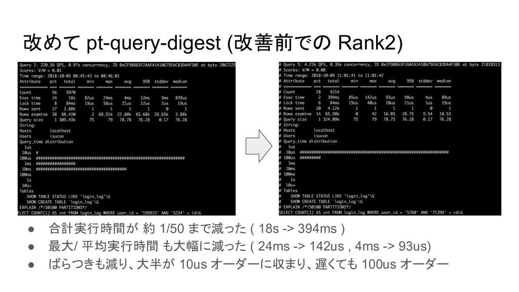 改めて pt-query-digest (改善前での Rank2) ● 合計実行時間が 約 1...