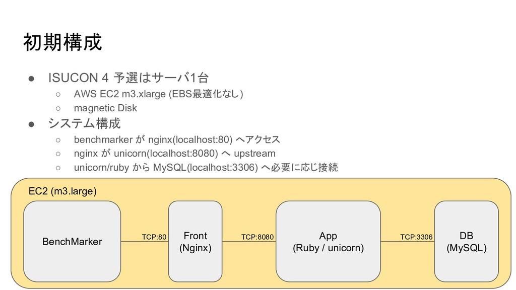初期構成 ● ISUCON 4 予選はサーバ1台 ○ AWS EC2 m3.xlarge (E...