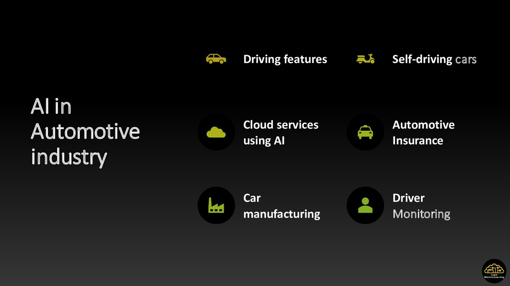 AI in Automotive industry Driving features Self...