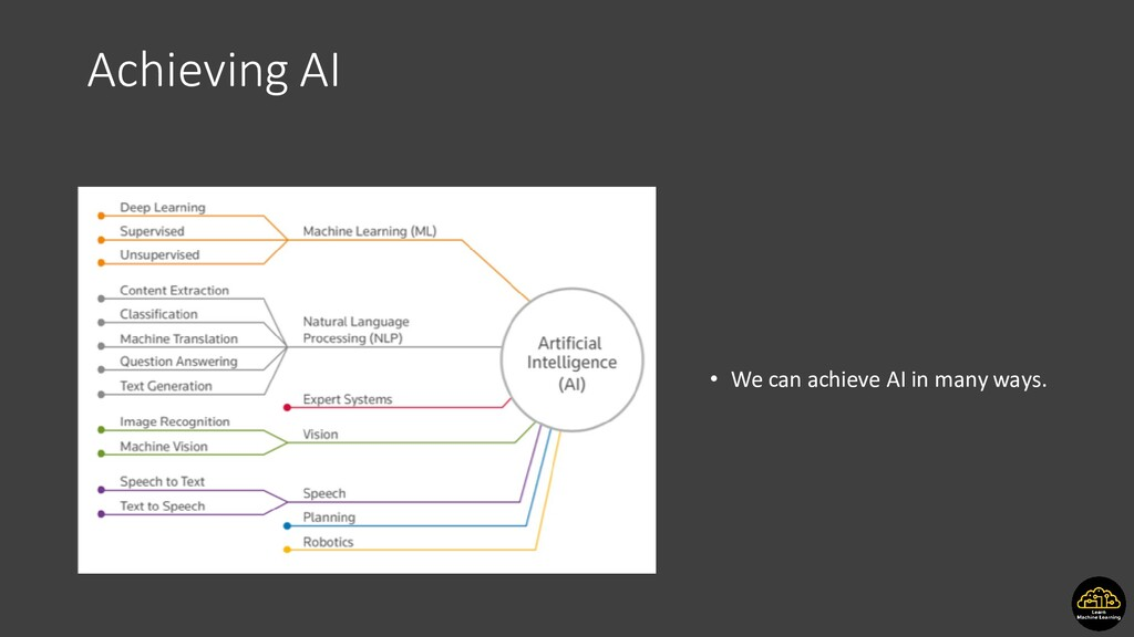 Achieving AI • We can achieve AI in many ways.
