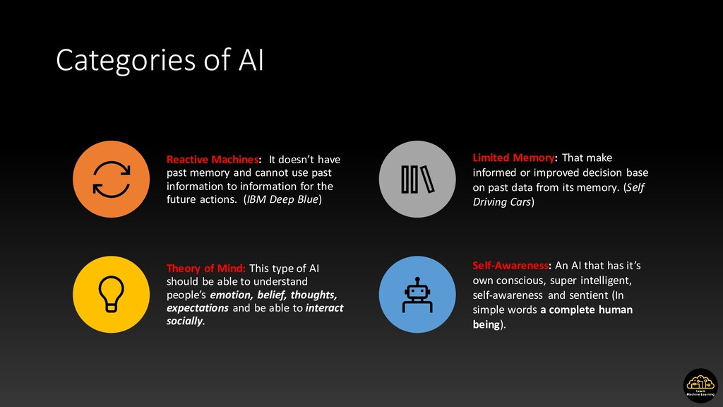 Categories of AI Reactive Machines: It doesn't ...