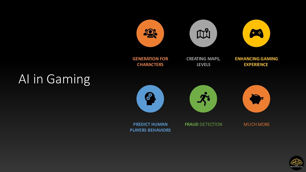 AI in Gaming GENERATION FOR CHARACTERS CREATING...