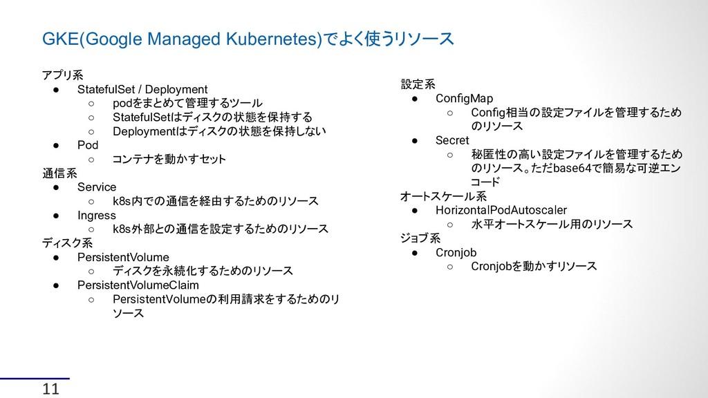 11 GKE(Google Managed Kubernetes)でよく使うリソース アプリ系...