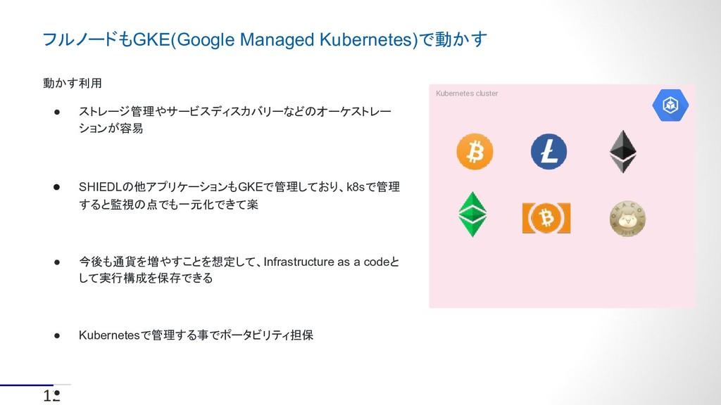 12 フルノードもGKE(Google Managed Kubernetes)で動かす Kub...