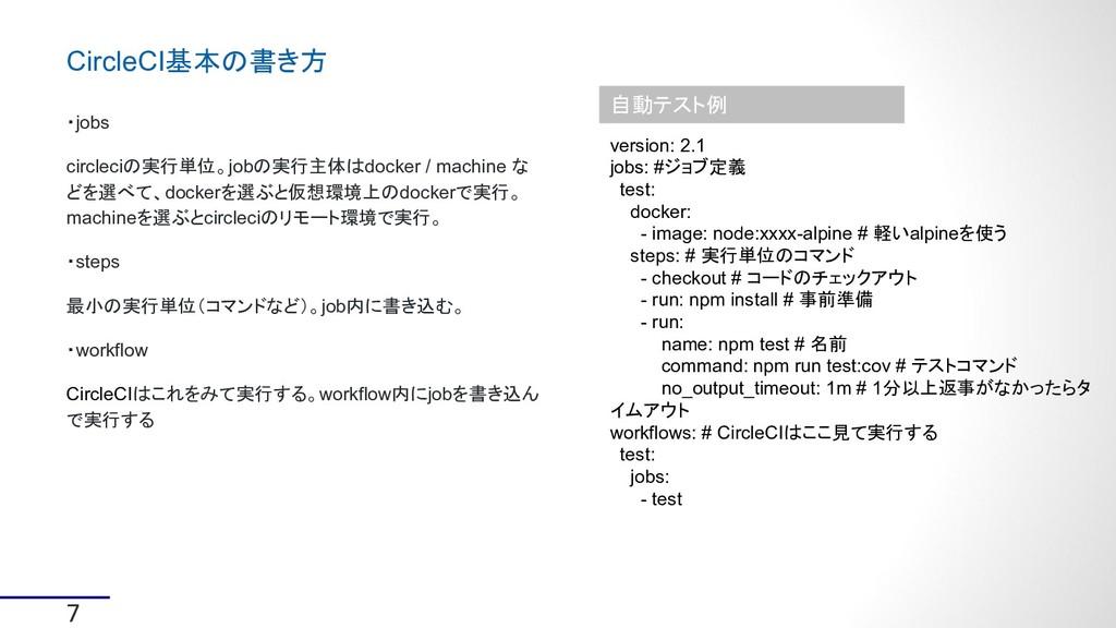 7 ・jobs circleciの実行単位。jobの実行主体はdocker / machine...
