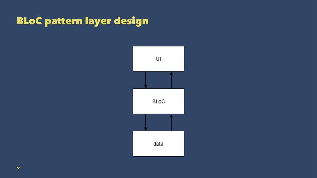 BLoC pattern layer design 9