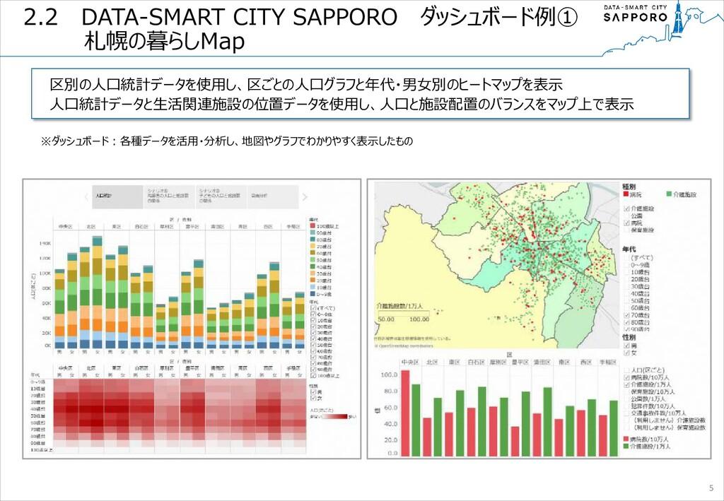 ※ダッシュボード:各種データを活用・分析し、地図やグラフでわかりやすく表示したもの 2.2  ...
