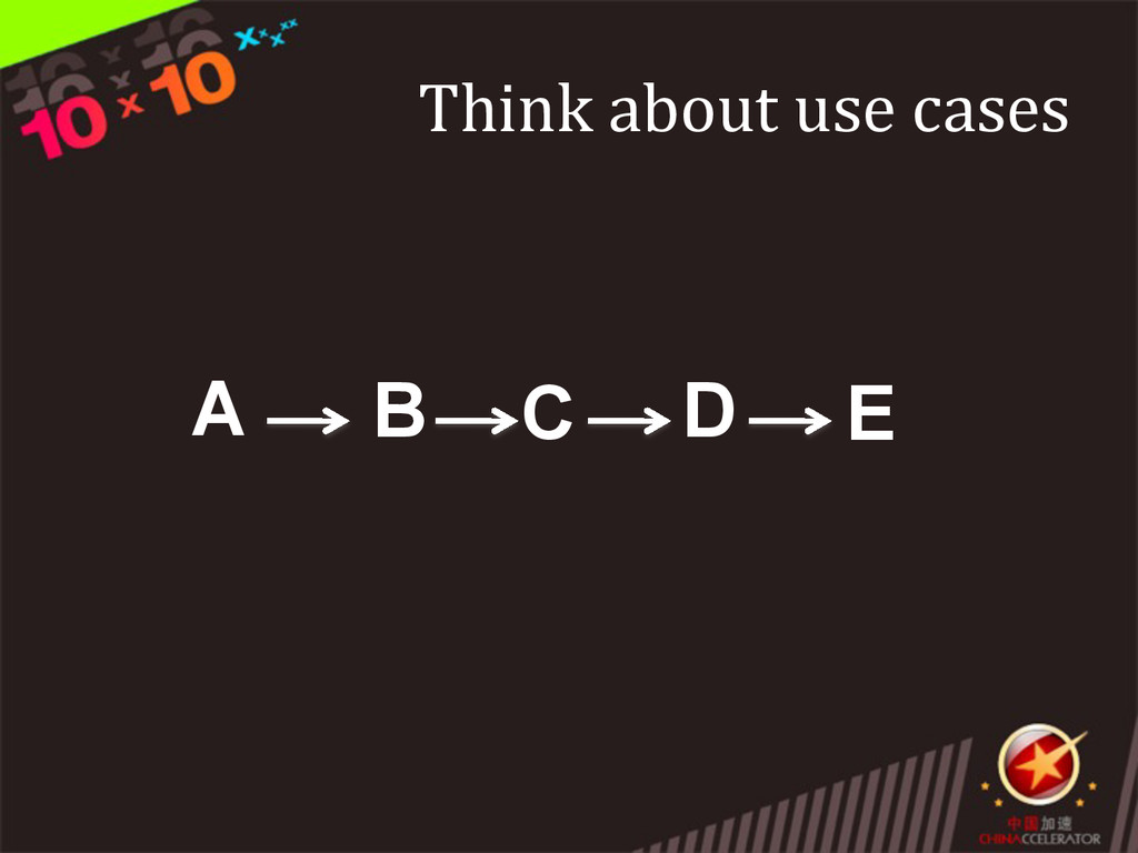 Think about use cases A B C D E