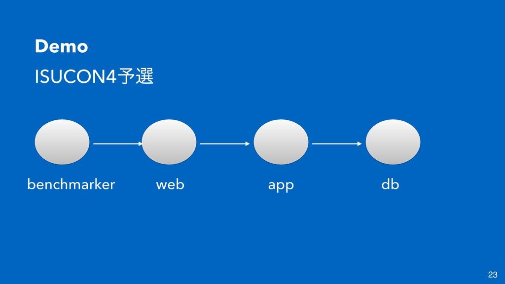 23 Demo ISUCON4༧બ benchmarker web app db