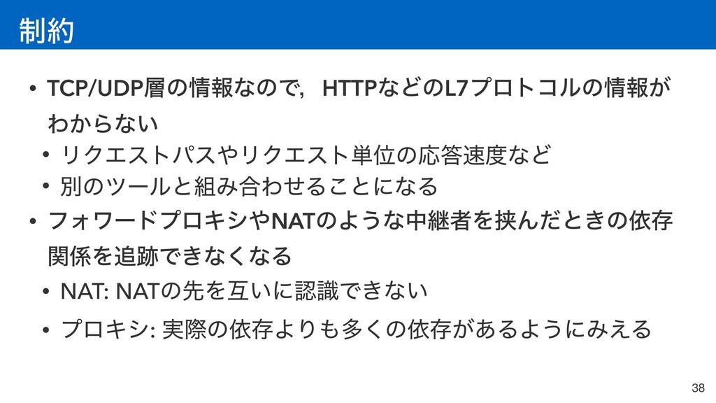 ੍ 38 • TCP/UDPͷใͳͷͰɼHTTPͳͲͷL7ϓϩτίϧͷใ͕ Θ͔Βͳ͍...