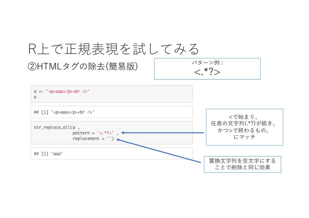R上で正規表現を試してみる ②HTMLタグの除去(簡易版) <で始まり、 任意の⽂字列(.*?...