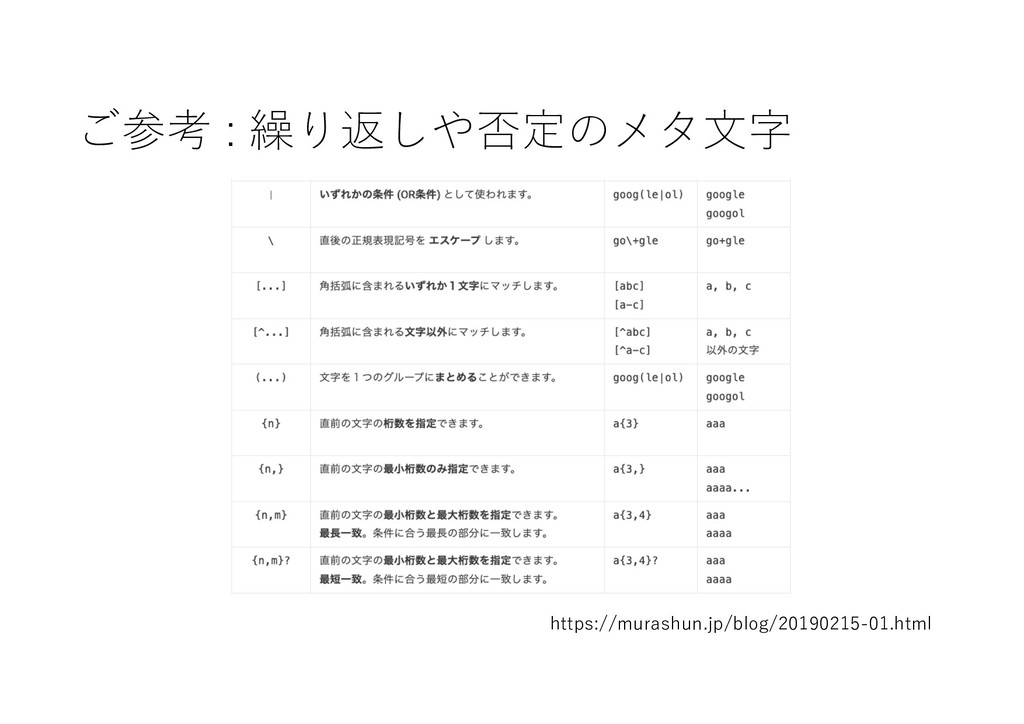 ご参考 : 繰り返しや否定のメタ⽂字 https://murashun.jp/blog/201...