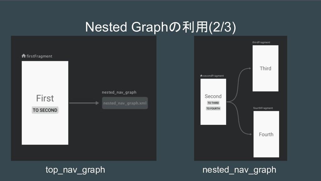 Nested Graphの利用(2/3) nested_nav_graph top_nav_g...