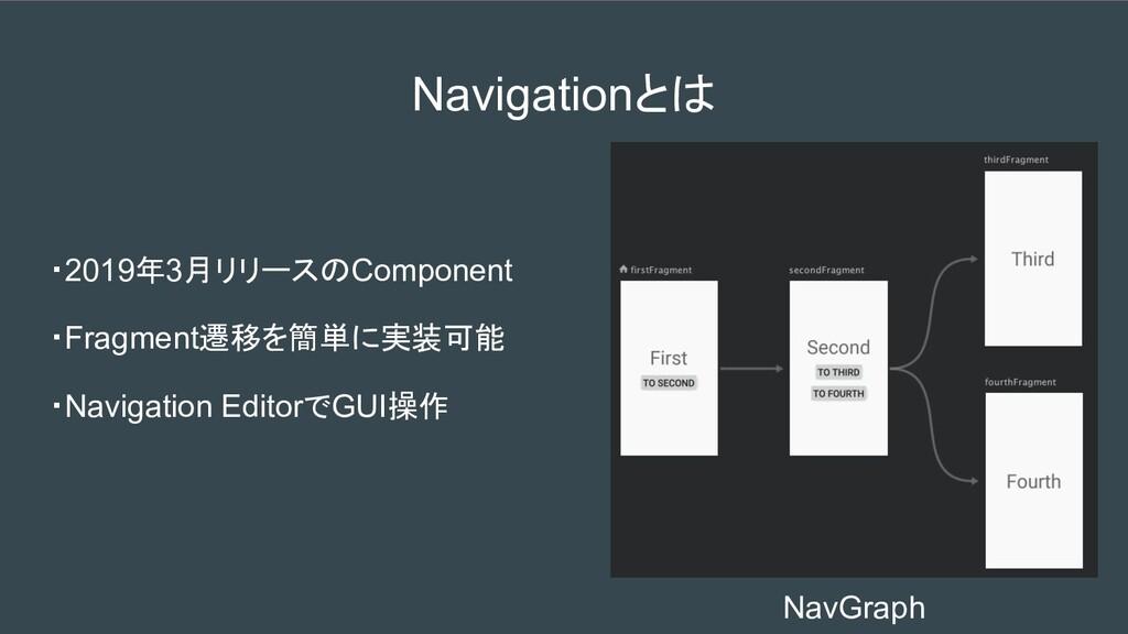 Navigationとは ・2019年3月リリースのComponent ・Fragment遷移...