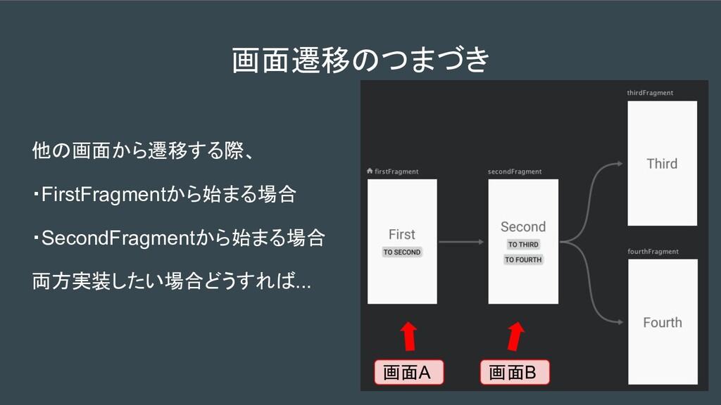 画面遷移のつまづき 他の画面から遷移する際、 ・FirstFragmentから始まる場合 ・S...