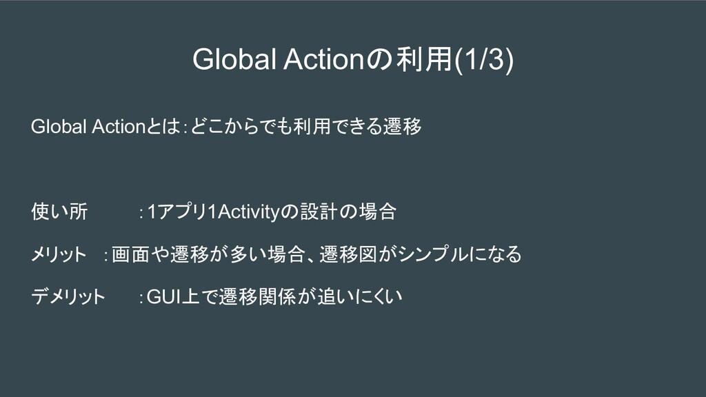 Global Actionの利用(1/3) Global Actionとは:どこからでも利用で...