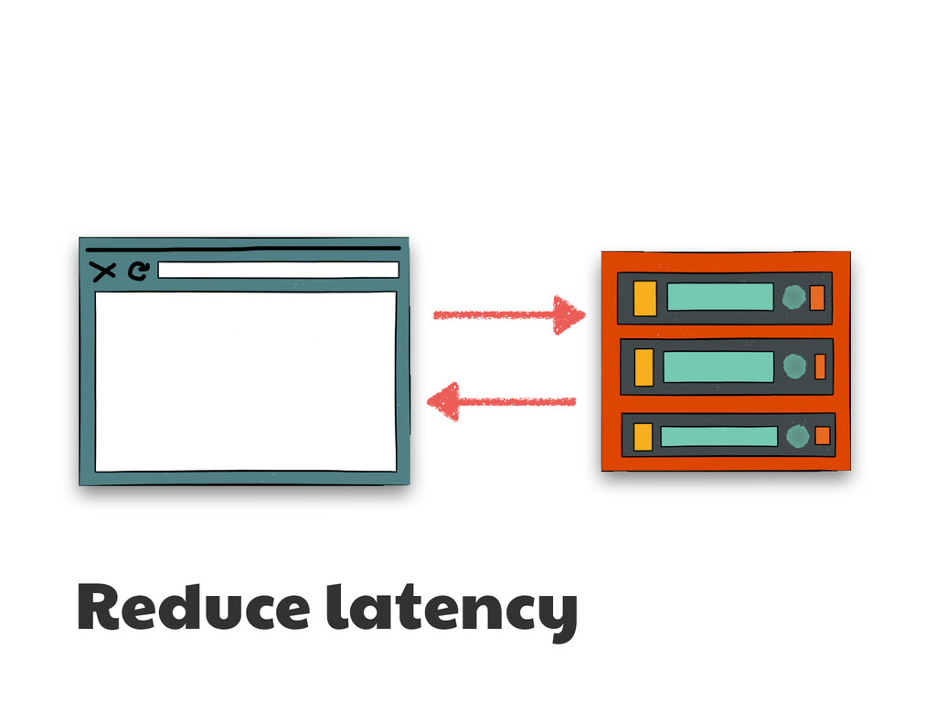 Reduce latency