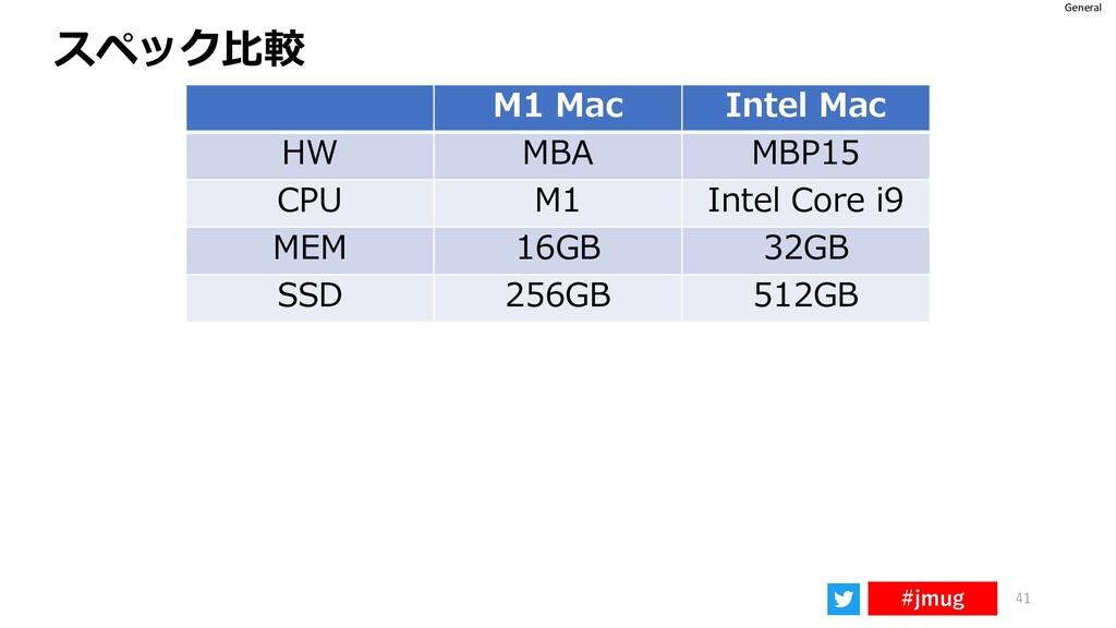 General #jmug 41 スペック比較 M1 Mac Intel Mac HW MBA...