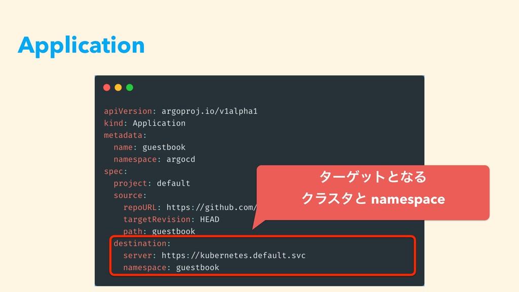 Application λʔήοτͱͳΔ Ϋϥελͱ namespace