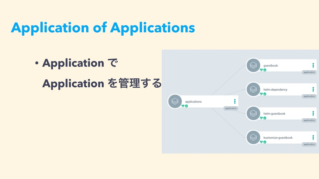 Application of Applications • Application Ͱ 