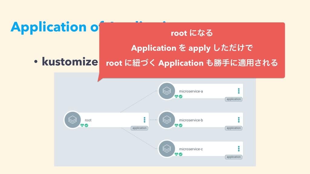 Application of Applications • kustomize ͷྫ: roo...