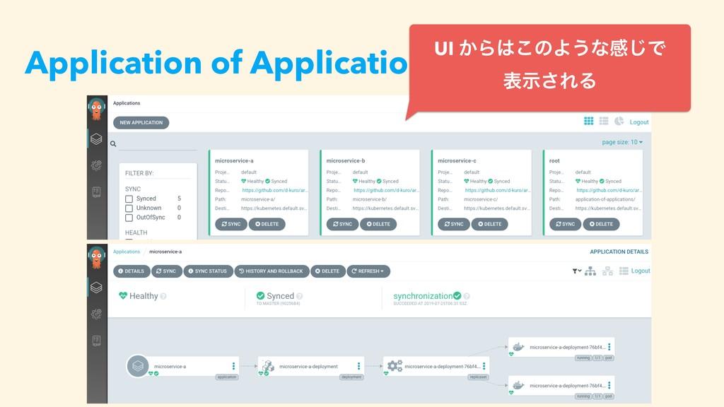 Application of Applications UI ͔Β͜ͷΑ͏ͳײ͡Ͱ දࣔ͞...