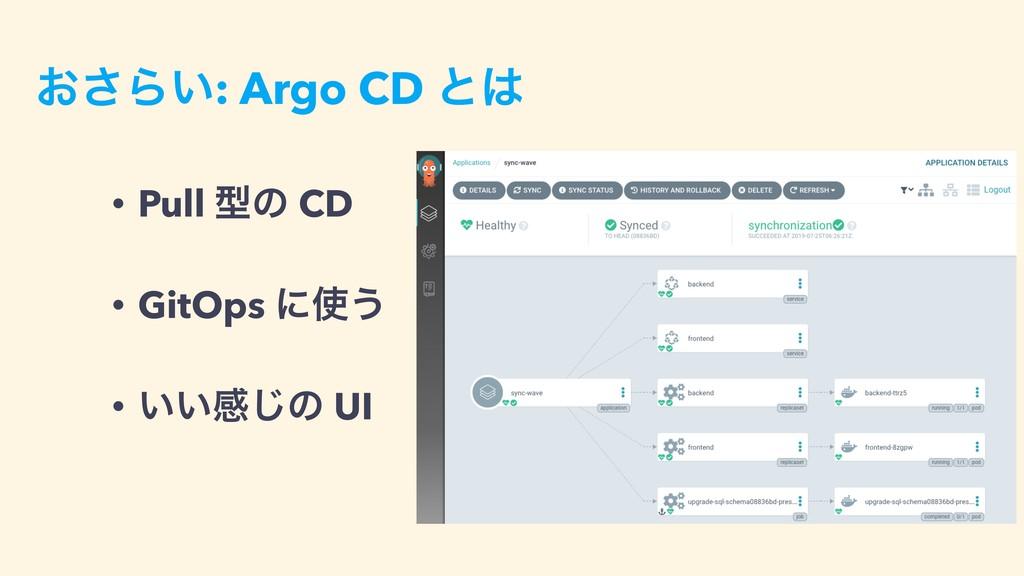 ͓͞Β͍: Argo CD ͱ • Pull ܕͷ CD • GitOps ʹ͏ • ͍͍...