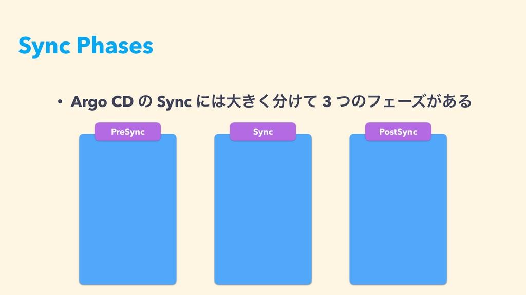 Sync Phases • Argo CD ͷ Sync ʹେ͖͚ͯ͘ 3 ͭͷϑΣʔζ͕...