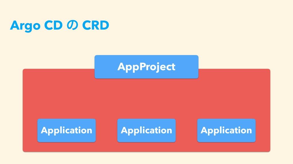 Argo CD ͷ CRD Application Application Applicati...