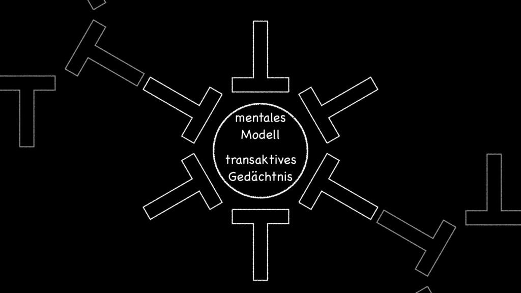 mentales Modell transaktives Gedächtnis