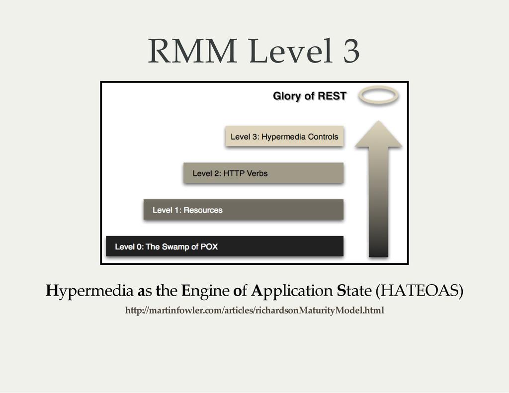 RMM Level 3 Hypermedia as the Engine of Applica...