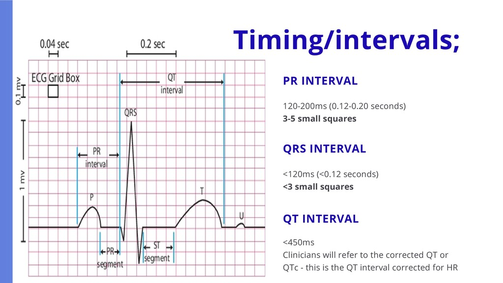 Timing/intervals; 120-200ms (0.12-0.20 seconds)...