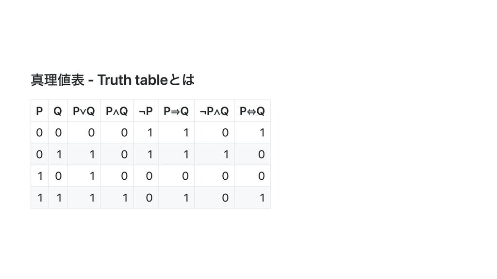 真理値表 - Truth tableとは P Q P∨ Q P∧ Q ¬P P⇒Q ¬P∧ Q...
