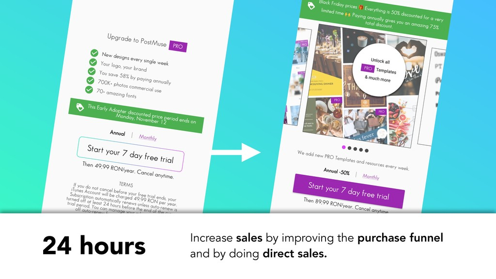 Increase sales by improving the purchase funnel...