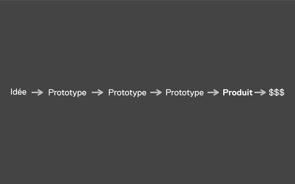 Idée Prototype Prototype Prototype Produit $$$