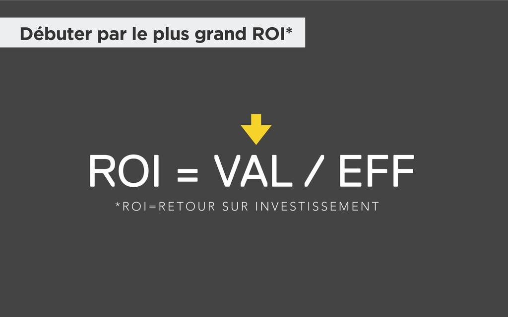 ROI = VAL / EFF * R O I = R E T O U R S U R I N...