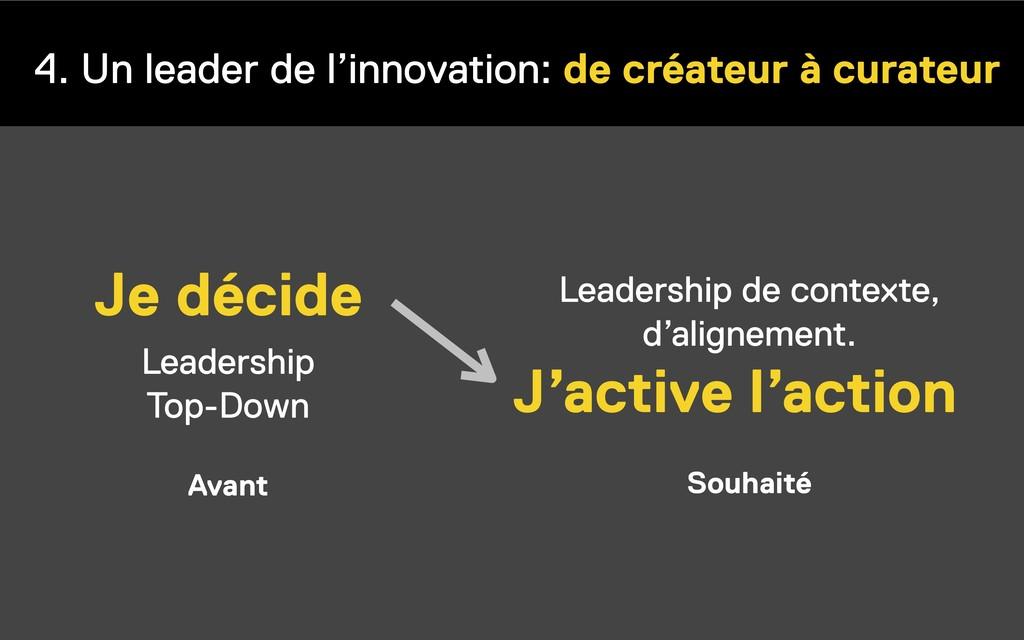 4. Un leader de l'innovation: de créateur à cur...